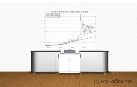 Vital Office conference tables media centers control boxes flip-up unit